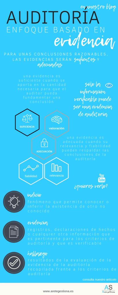 Infografia_Auditoria