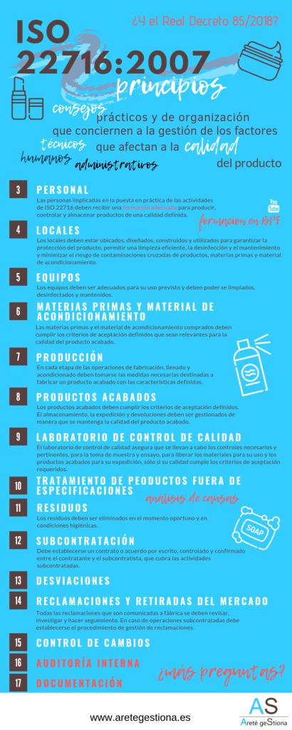 Infografia_ISO_22716