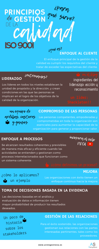 Infografia_Principios_ISO_9001