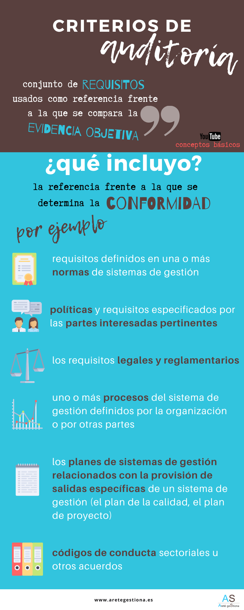 Infografia_Criterios_Auditoria