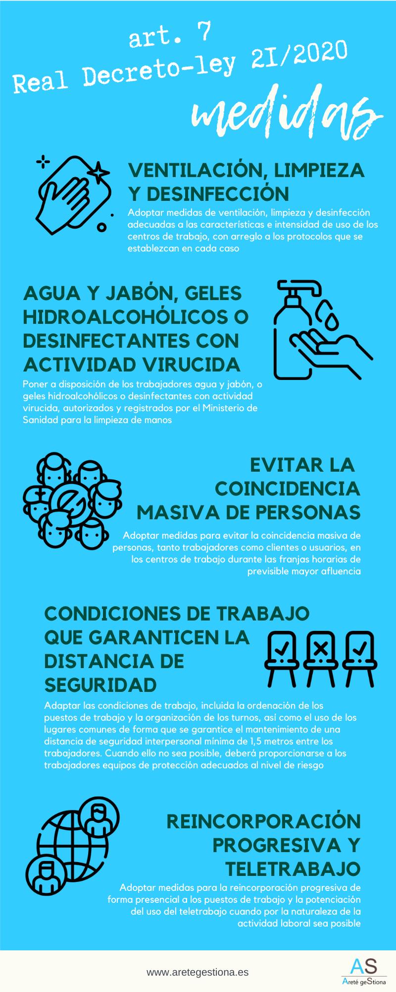 Infografia_Real_Decreto_Ley_21_2020